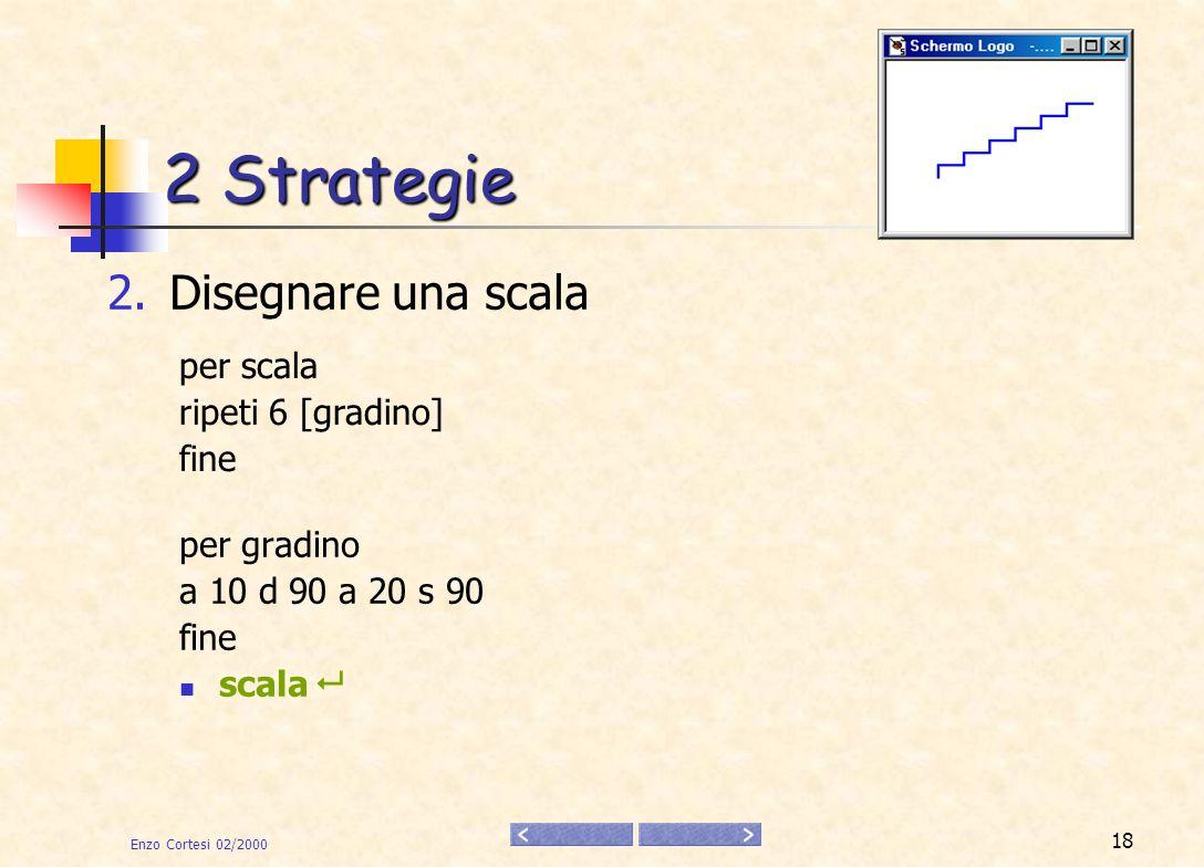 2 Strategie Disegnare una scala per scala ripeti 6 [gradino] fine